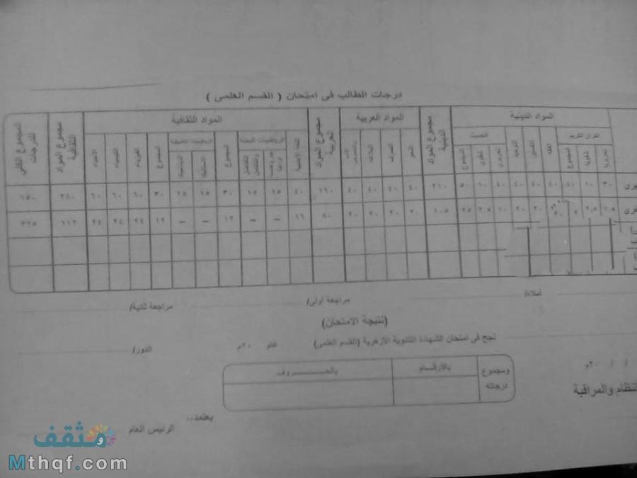 توزيع-درجات-الطالب-بالشهادة-الثانوية-الازهرية-علمي
