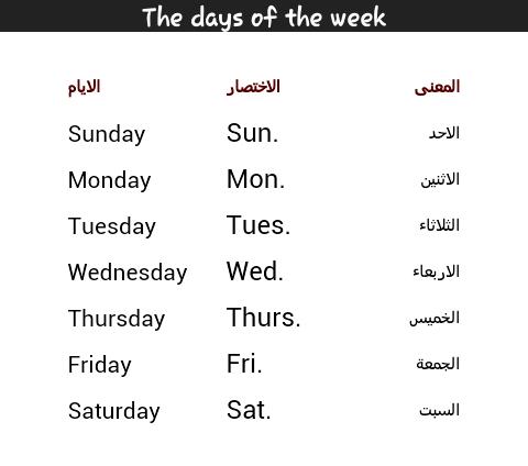 لوحة أيام الأسبوع بالإنجليزي 2021
